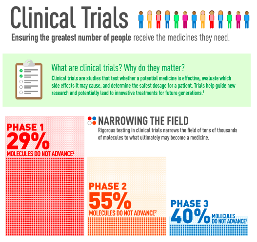 Clinical Trials 1 .png