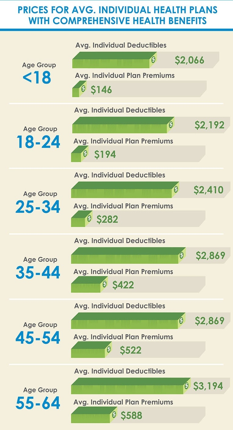 Trends that Matter for High Deductible Health Plans