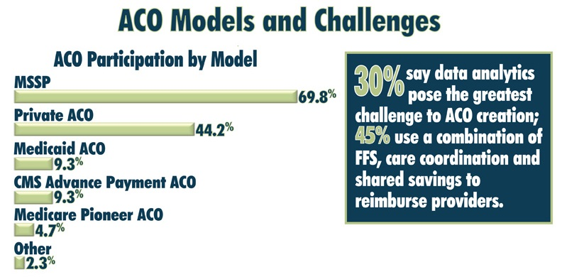 Healthcare-Primed-for-Next-Generation-ACO-Model_infographic.jpg