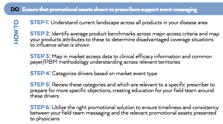 How to synthesize payer market events to prescribers- 2.png