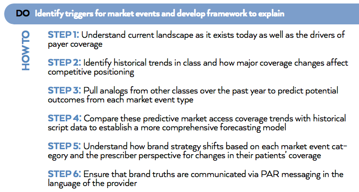 How to synthesize payer market events to prescribers.png
