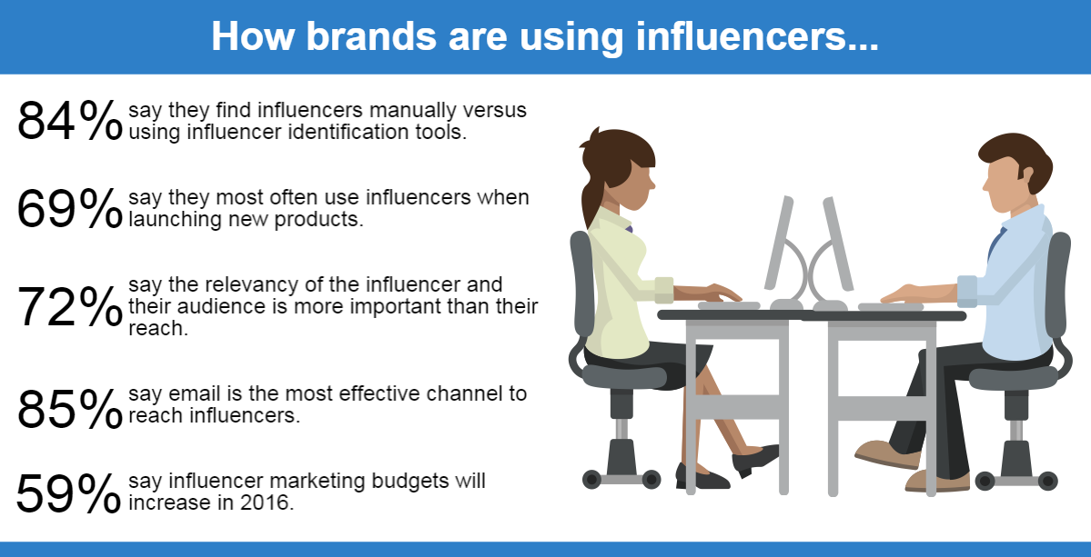 Influencer-Marketing-Infographic-mmit.png