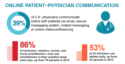 Infographic-m-health-physician-use-of-mobile-technology-HealthIT-infographic-mmit.png