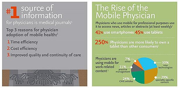 Infographic_Physicians_and_Mobile_Apps.jpg