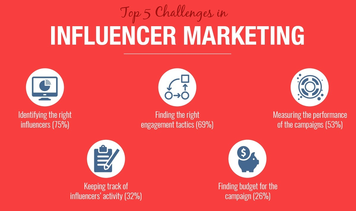 Is-Influencer-Marketing-the-Future-of-Marketing-mmit.jpg