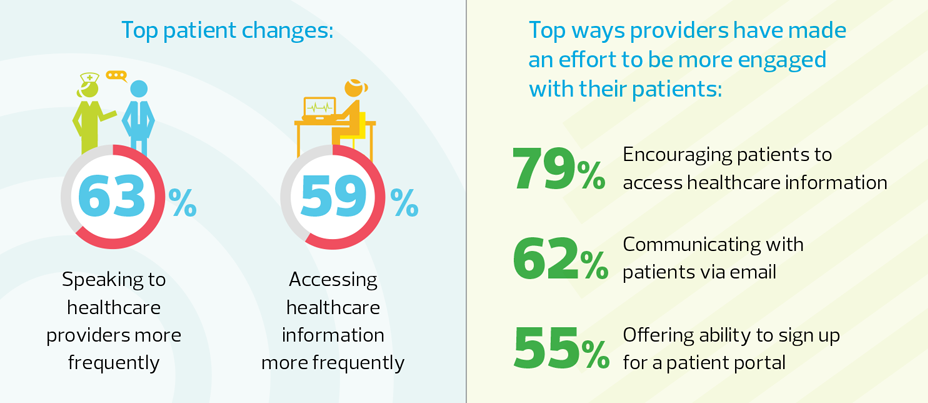 PatientEngagement_Infographic_022216_1000_1.png