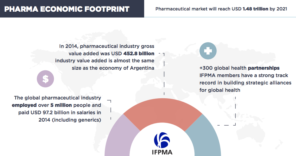 Pharma's Economic Footprint.png