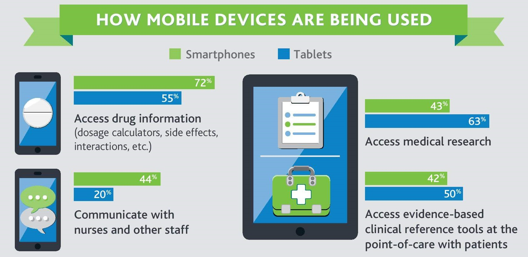 Physician-Mobile-Information-Sources-getreferralmd.jpg