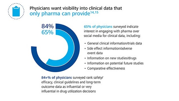 Physician-Social-Media-Infographic-deloitte.jpg