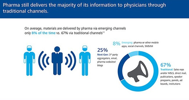 Physician-Social-Media-Infographic-deloitte_-_Copy.jpg
