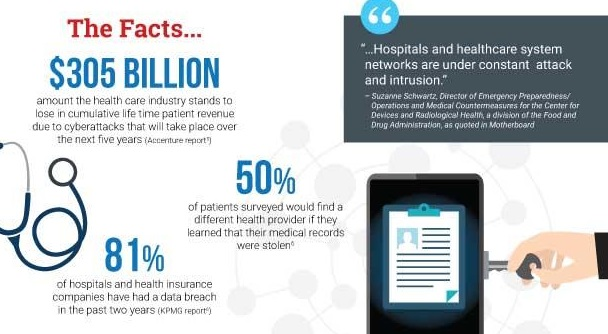 The-Sick-State-of-Healthcare-Data-Breaches-Infographic-emr.jpg