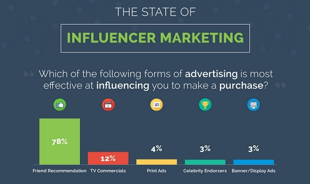 The-State-of-Influencer-Marketing-infographic-mmit.jpg