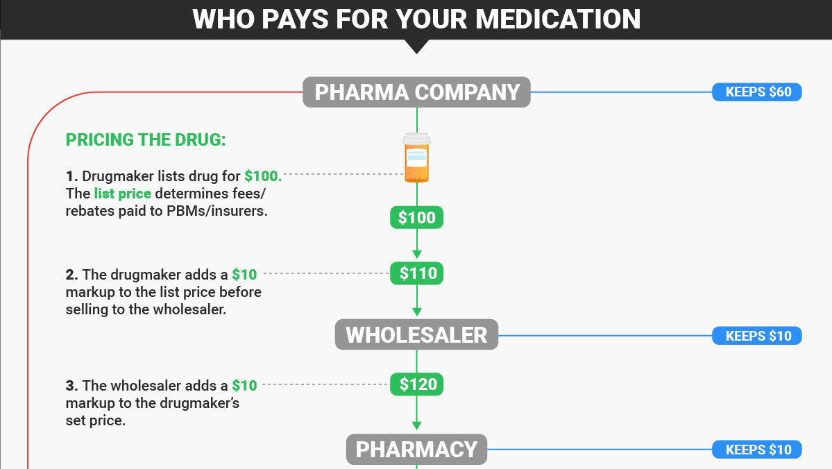 Trends That Matter for Prescription Pricing-355420-edited.png