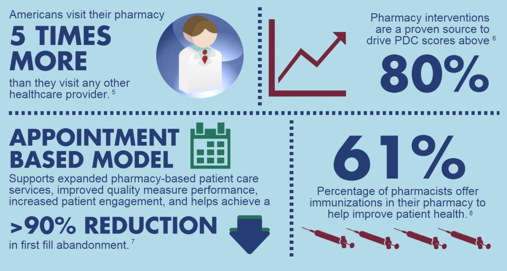 ateb_pharmacy_infographic_2015_final_1437508810926_block_4-1024x548-mmit.jpeg