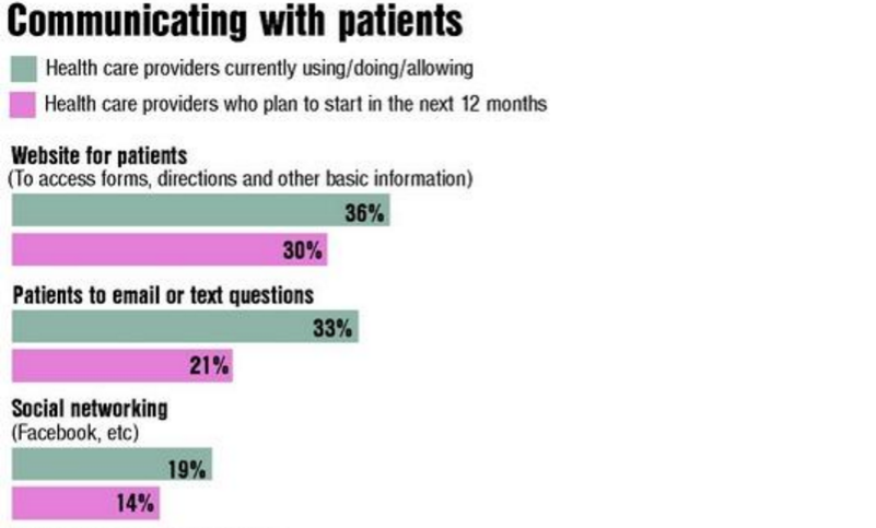 bilde-telegram-communicating-patients-mmit.png