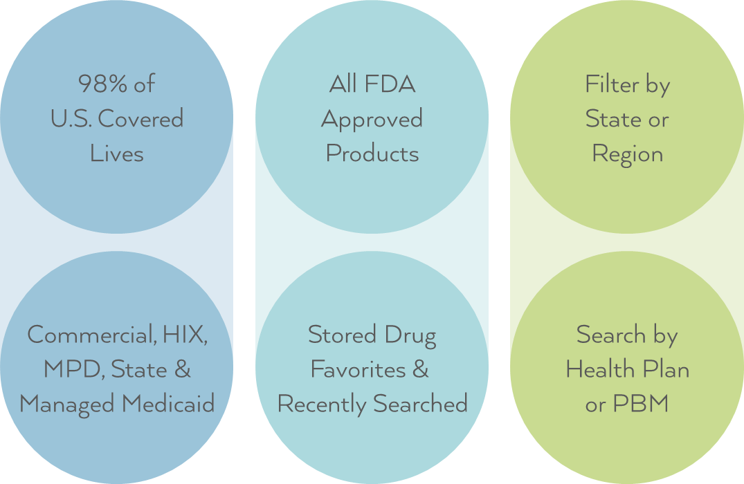 formulary-search-features-1.png