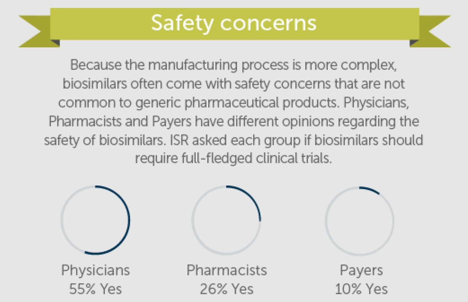 mmit-isr-the-landscape-of-the-biosimilar-market.jpg