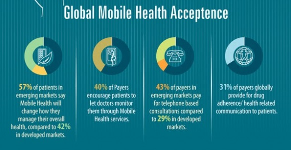 rising-popularity-of-mobile-health-apps_medcity-mmit.jpg