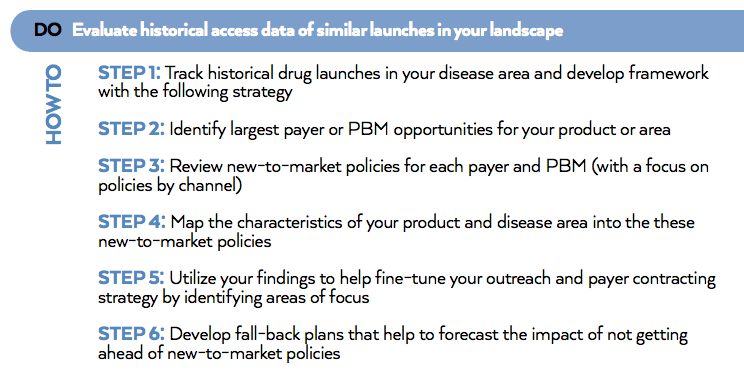 5 ways to develop a historical data framework for launch.png